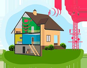 установить 4g интернет на даче